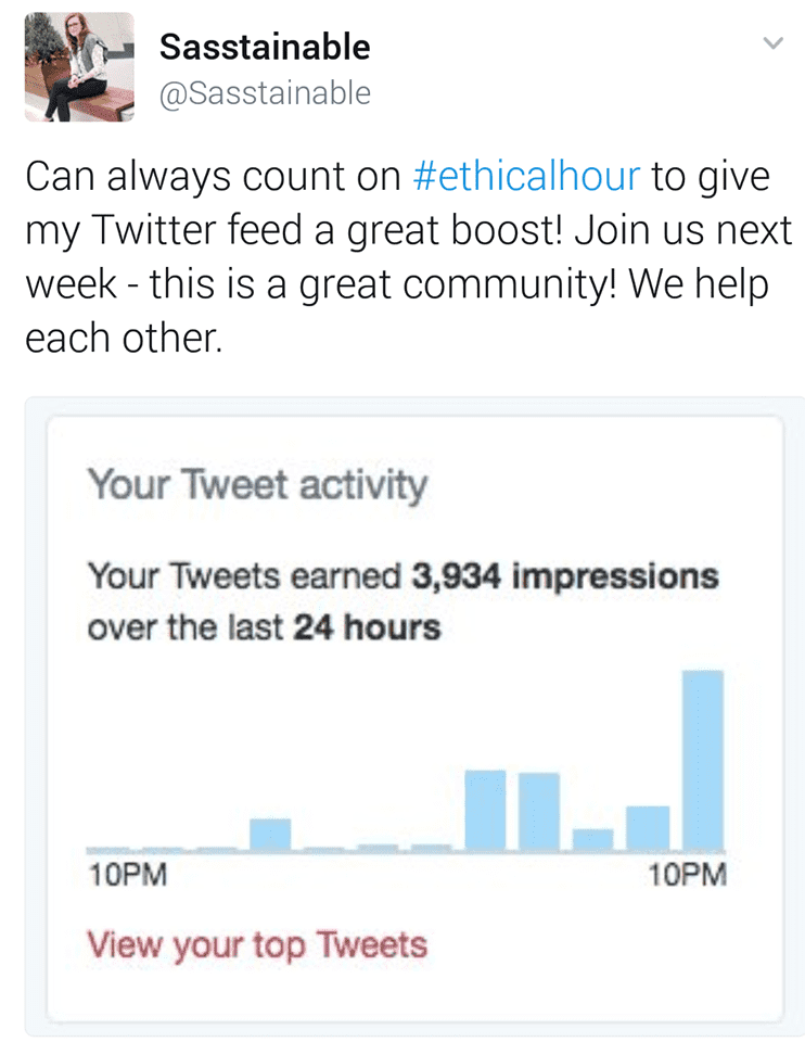 participate in Twitter chats
